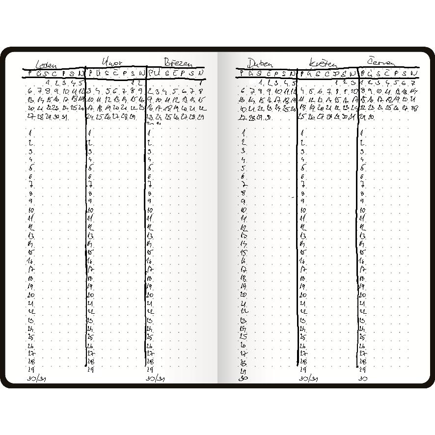 Vzorový roční přehled bullet journalu minimalisty (Martezi.cz)