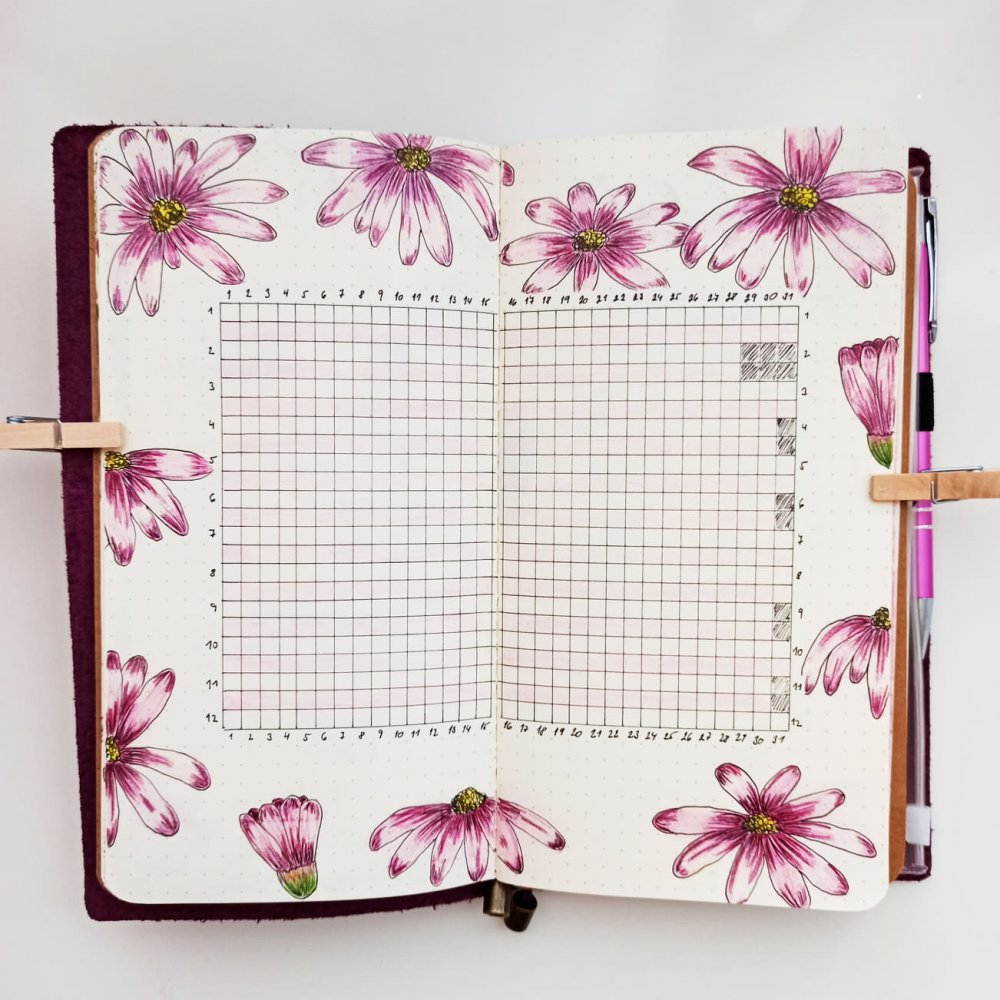 Váš bullet journal v krásném zápisníku (Martezi.cz)