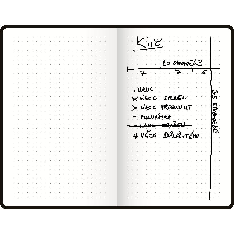 Vzorový klíč k bullet journalu minimalisty (Martezi.cz)