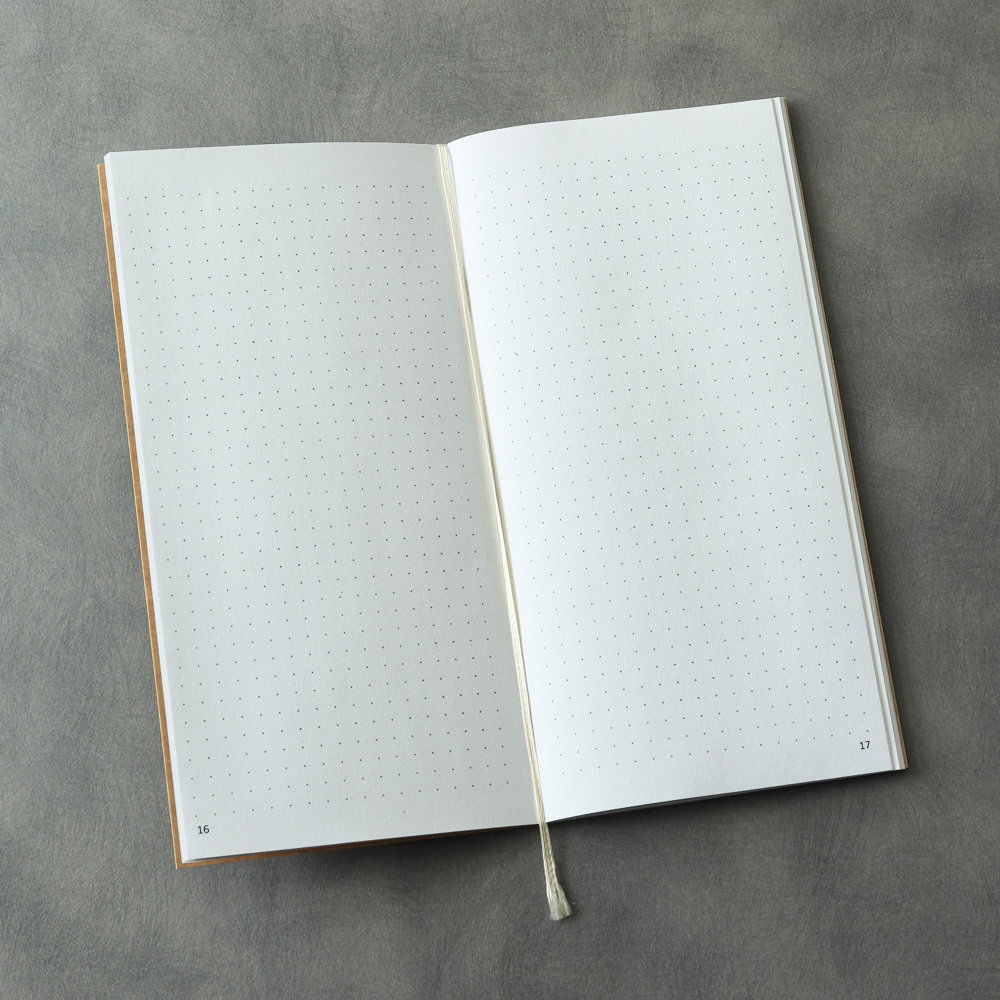 Tečkované sešity formátu Midori (Martezi.cz)